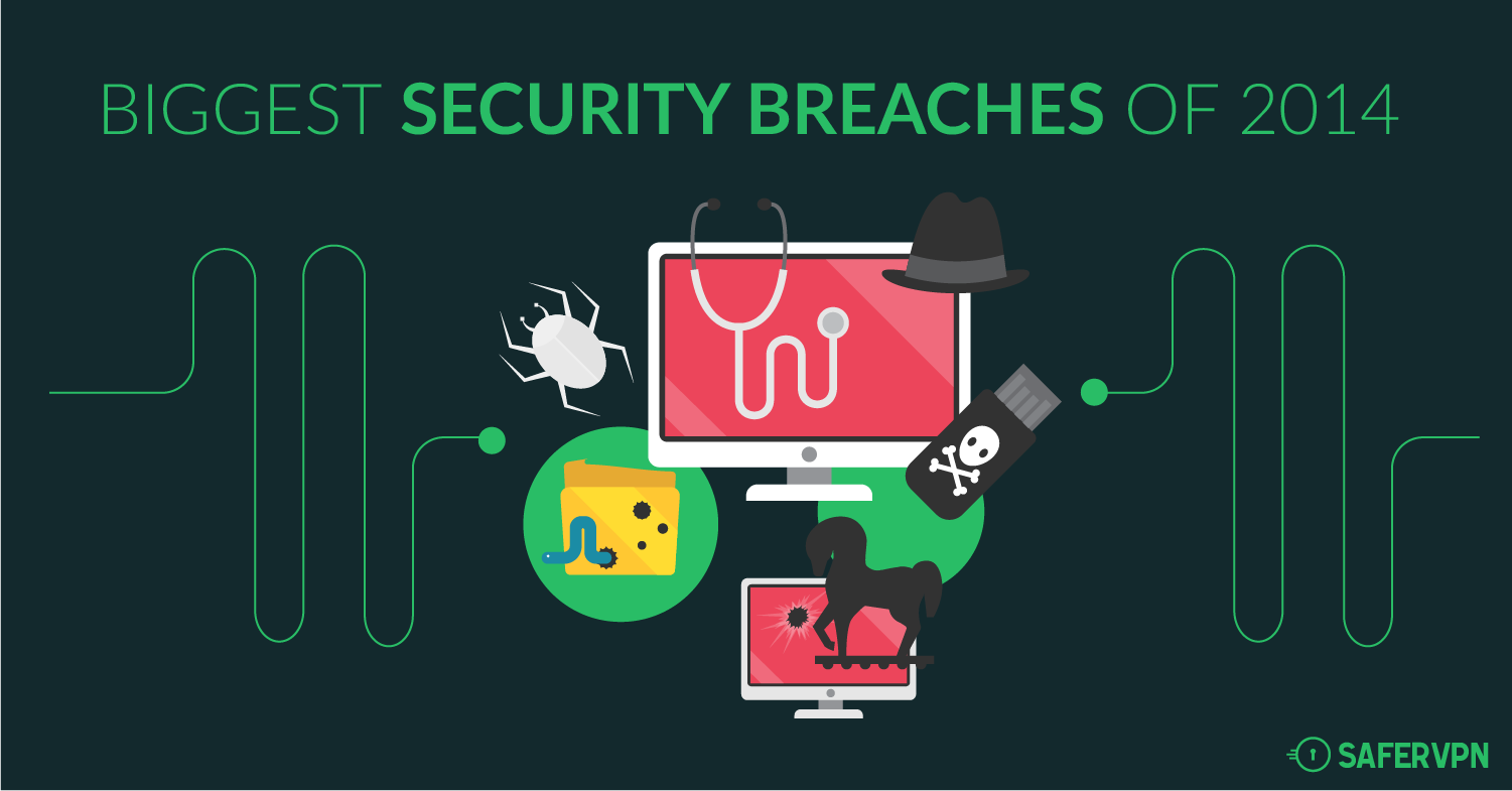 The biggest security breaches of 2014