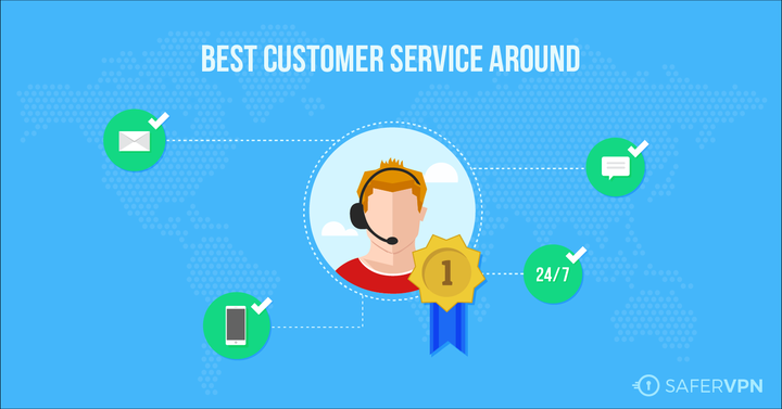 SaferVPN Best Customer Service
