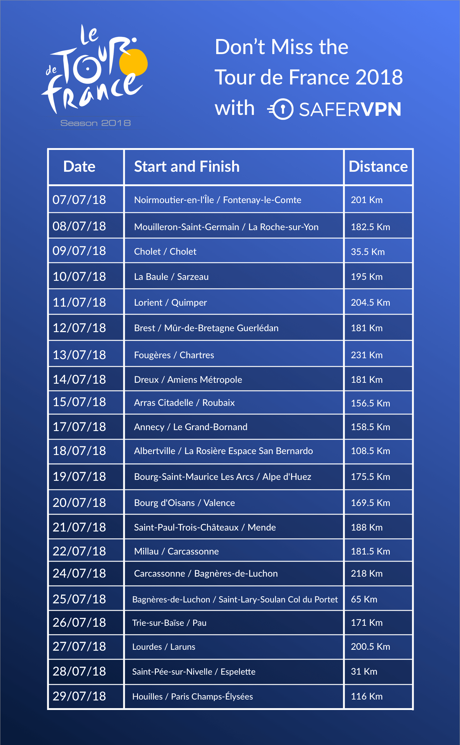 Tour de France 2018 schedule on blue background