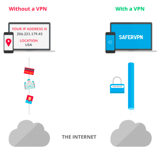 How to Change IP Address with a VPN