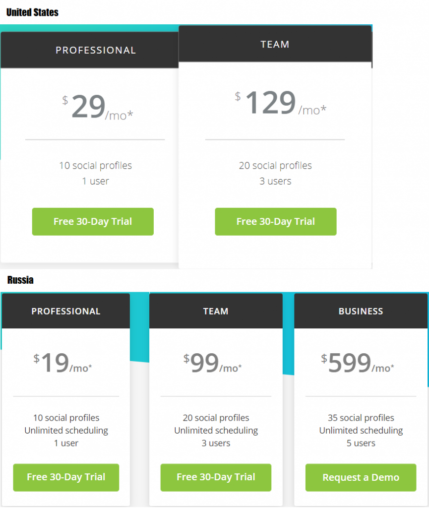 Hootsuite USA and Russia prices
