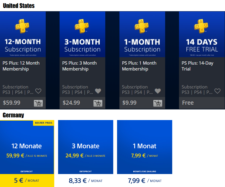 PS4 Plus USA and Germany prices