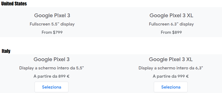 Google Pixel 3 US and Italy Prices