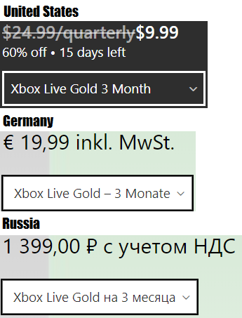 Xbox Live Gold USA, Germany, and Russia prices