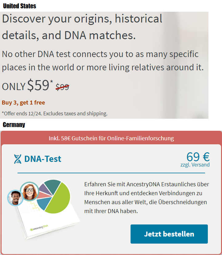 Ancestry DNA USA and Germany prices